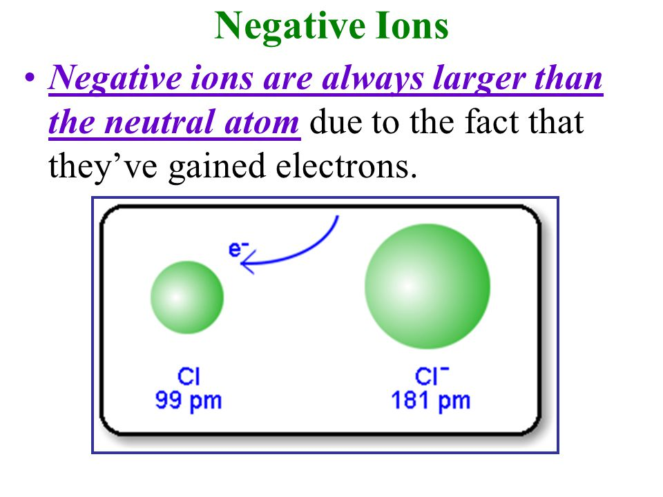 Negative Ions Negative ions are always larger than the neutral atom due to the fact that they've gained electrons.