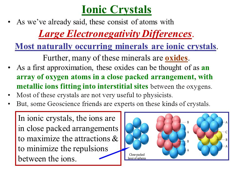 Ionic Crystals Large Electronegativity Differences.