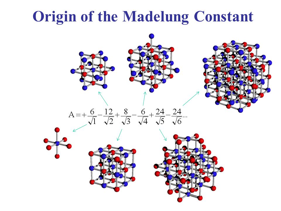 Origin of the Madelung Constant