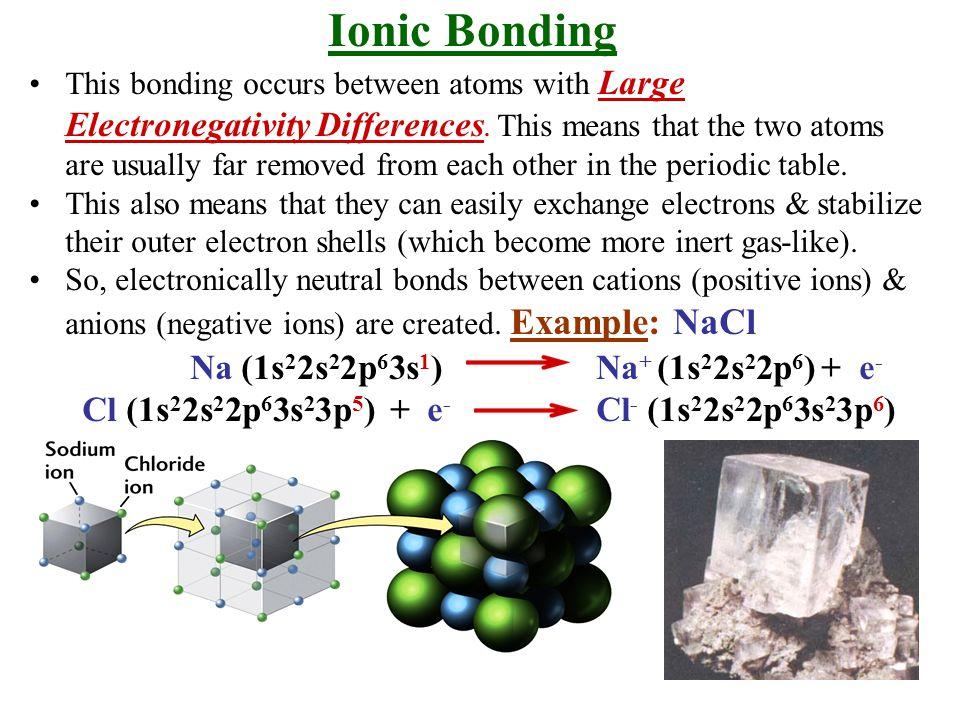 Ionic Bonding Na (1s22s22p63s1) Na+ (1s22s22p6) + e-
