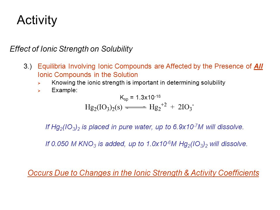 Activity Effect of Ionic Strength on Solubility