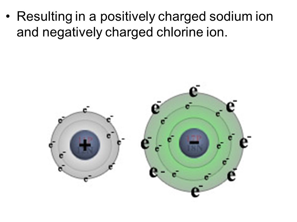 Resulting in a positively charged sodium ion and negatively charged chlorine ion.
