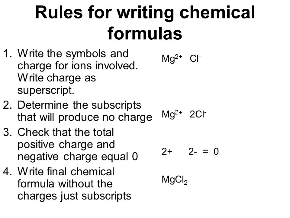 Rules for writing chemical formulas