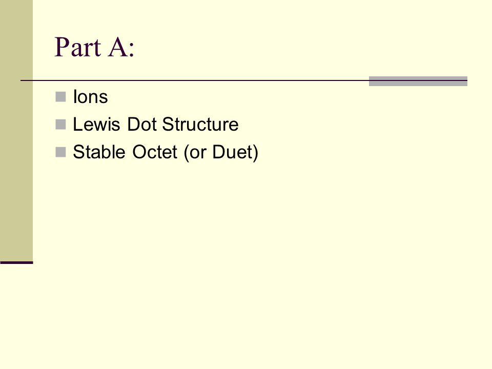 Part A: Ions Lewis Dot Structure Stable Octet (or Duet)