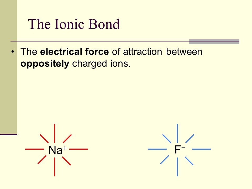 The Ionic Bond • The electrical force of attraction between oppositely charged ions. Na+ F−