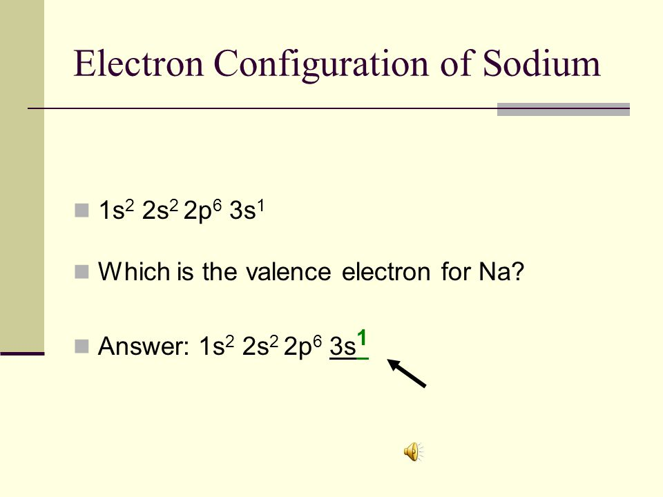 Electron Configuration of Sodium