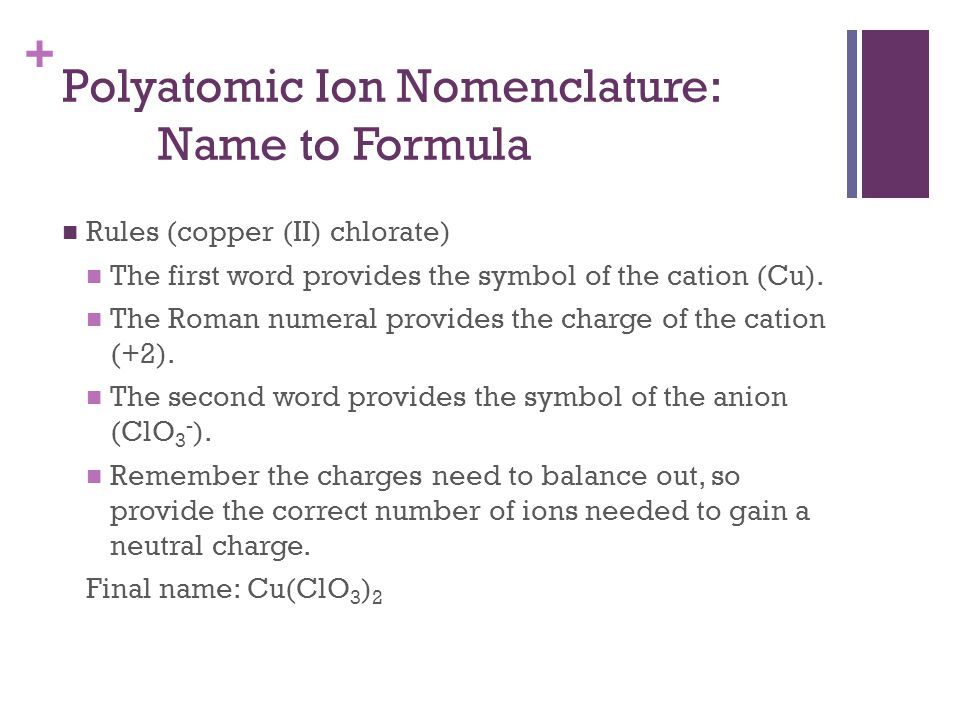 Polyatomic Ion Nomenclature: Name to Formula