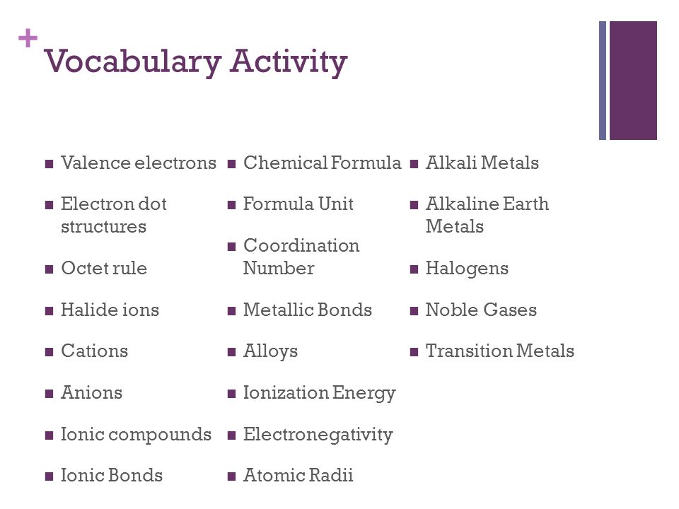 Vocabulary Activity Valence electrons Chemical Formula Alkali Metals