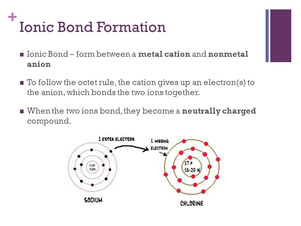 Ionic Bond Formation Ionic Bond – form between a metal cation and nonmetal anion.
