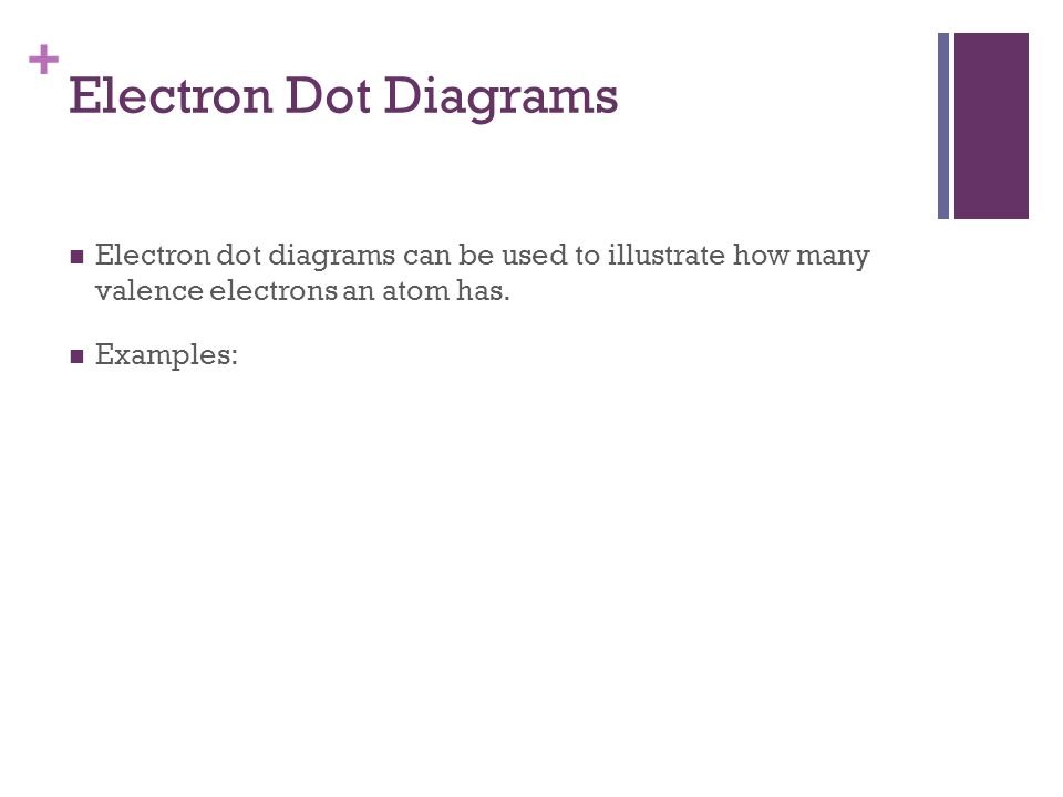 Electron Dot Diagrams Electron dot diagrams can be used to illustrate how many valence electrons an atom has.