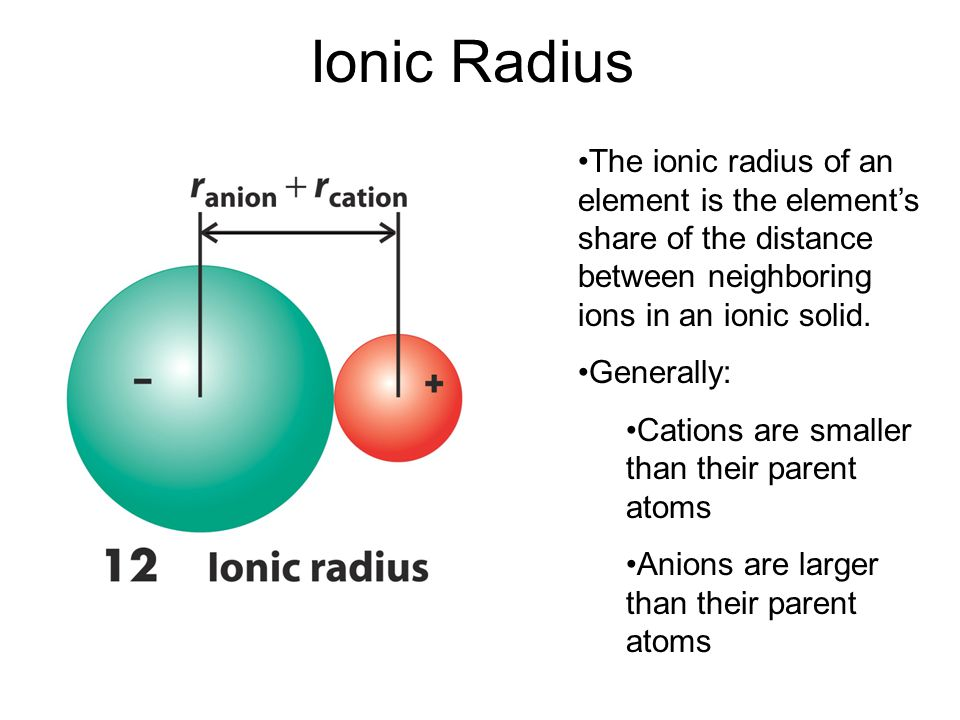 ionic radius Chemistry 301 units 0 fundamentals 1 gases 2 atomic 3 imfs 4 thermo faqs links learning strategies.