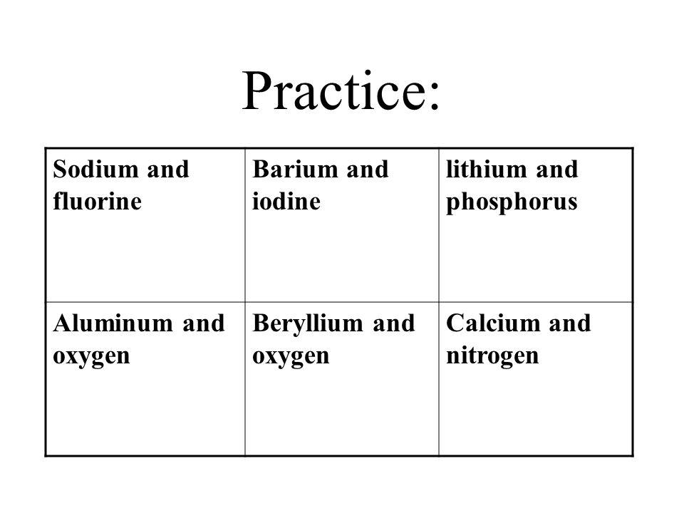 Practice: Sodium and fluorine Barium and iodine lithium and phosphorus