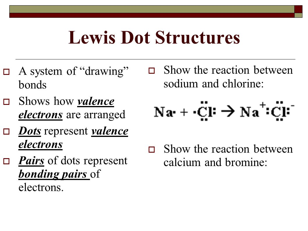 Lewis Dot Structures A system of drawing bonds