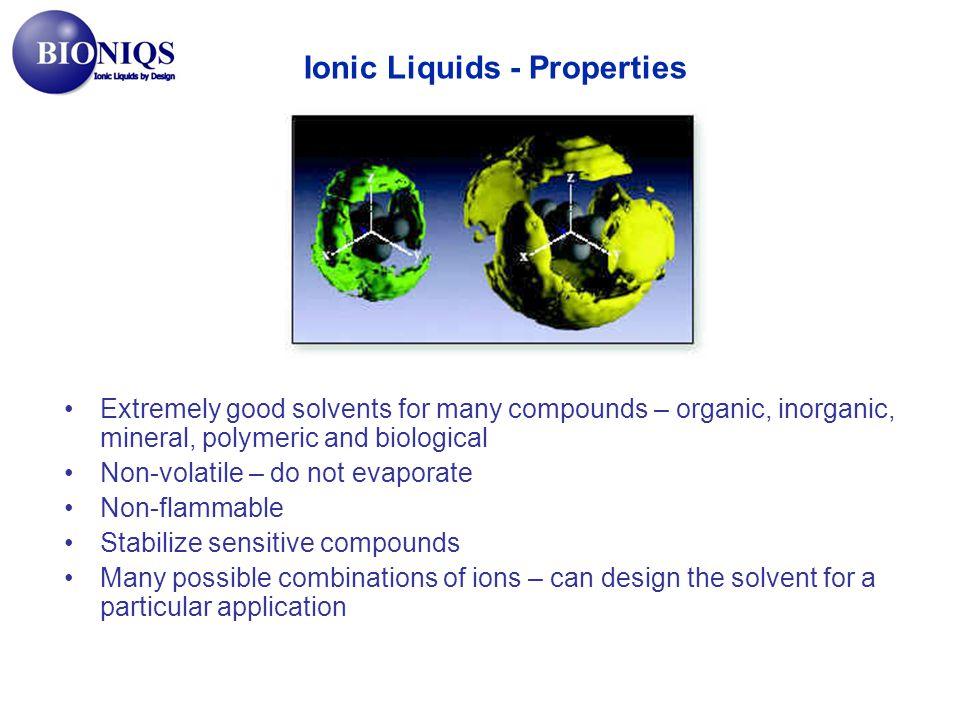 Ionic Liquids - Properties