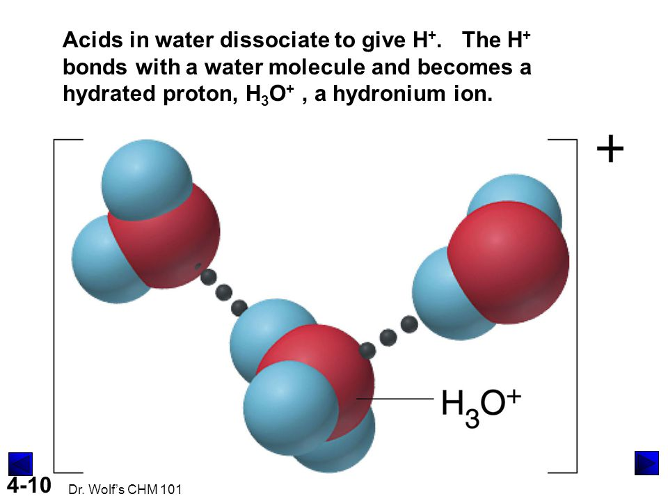 Acids in water dissociate to give H+