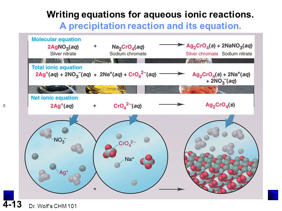 Writing equations for aqueous ionic reactions