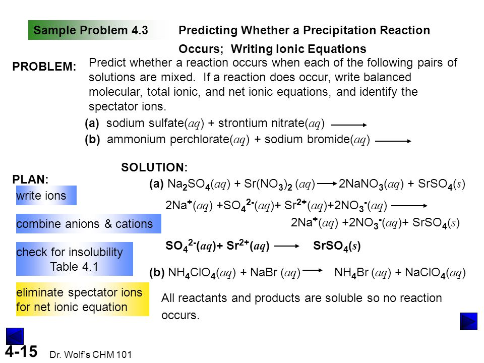 Sample Problem 4.3 Predicting Whether a Precipitation Reaction Occurs; Writing Ionic Equations. PROBLEM: