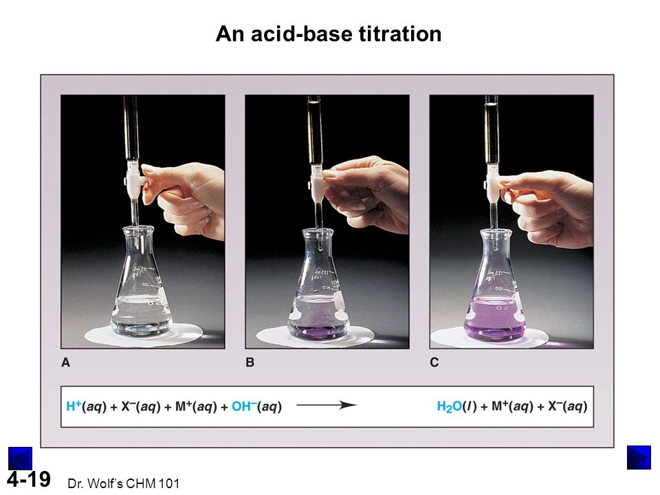 An acid-base titration