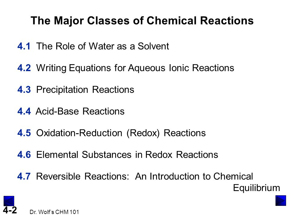 The Major Classes of Chemical Reactions