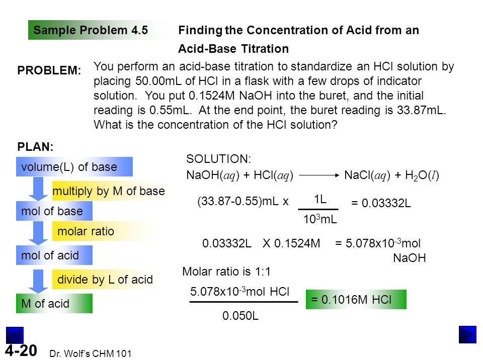 Sample Problem 4.5 Finding the Concentration of Acid from an Acid-Base Titration. PROBLEM: