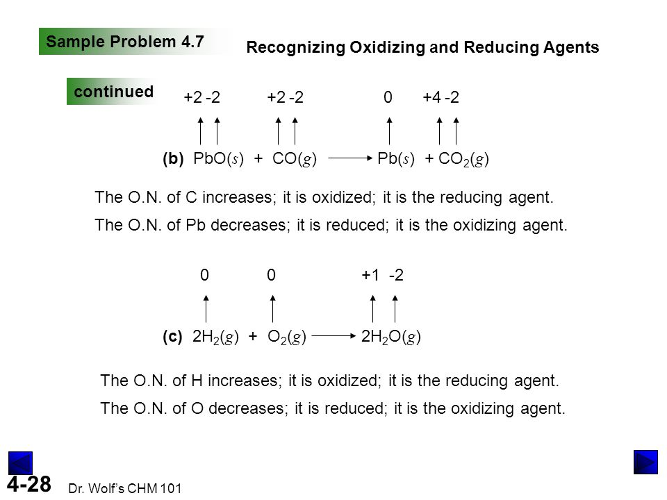 Sample Problem 4.7 Recognizing Oxidizing and Reducing Agents. continued. +2. -2. +2. -2. +4. -2.