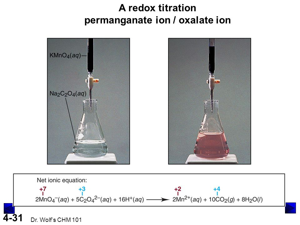 A redox titration permanganate ion / oxalate ion