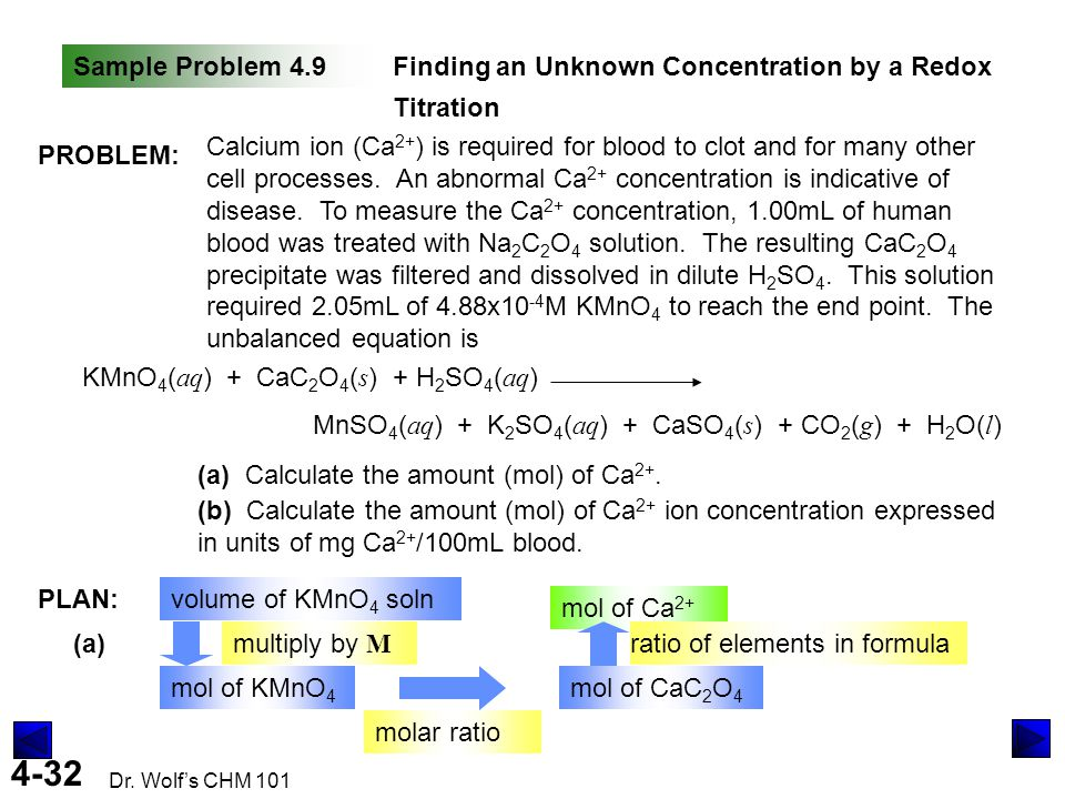 Sample Problem 4.9 Finding an Unknown Concentration by a Redox Titration. PROBLEM: