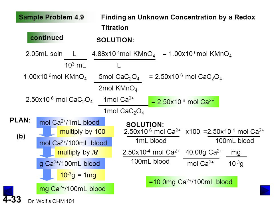 Sample Problem 4.9 Finding an Unknown Concentration by a Redox Titration. continued. SOLUTION: 2.05mL soln.