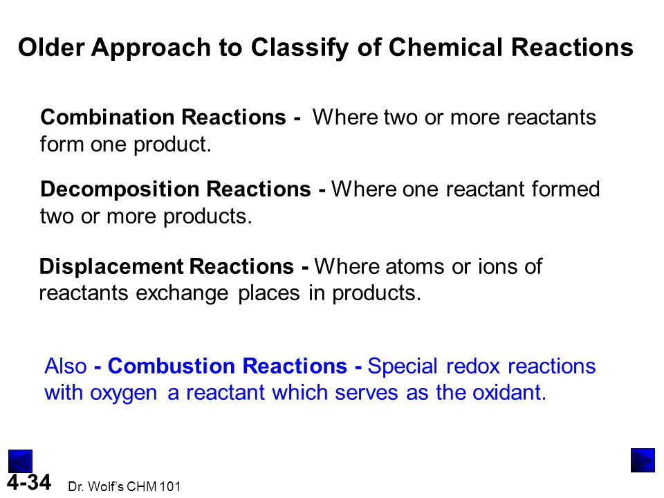 Older Approach to Classify of Chemical Reactions