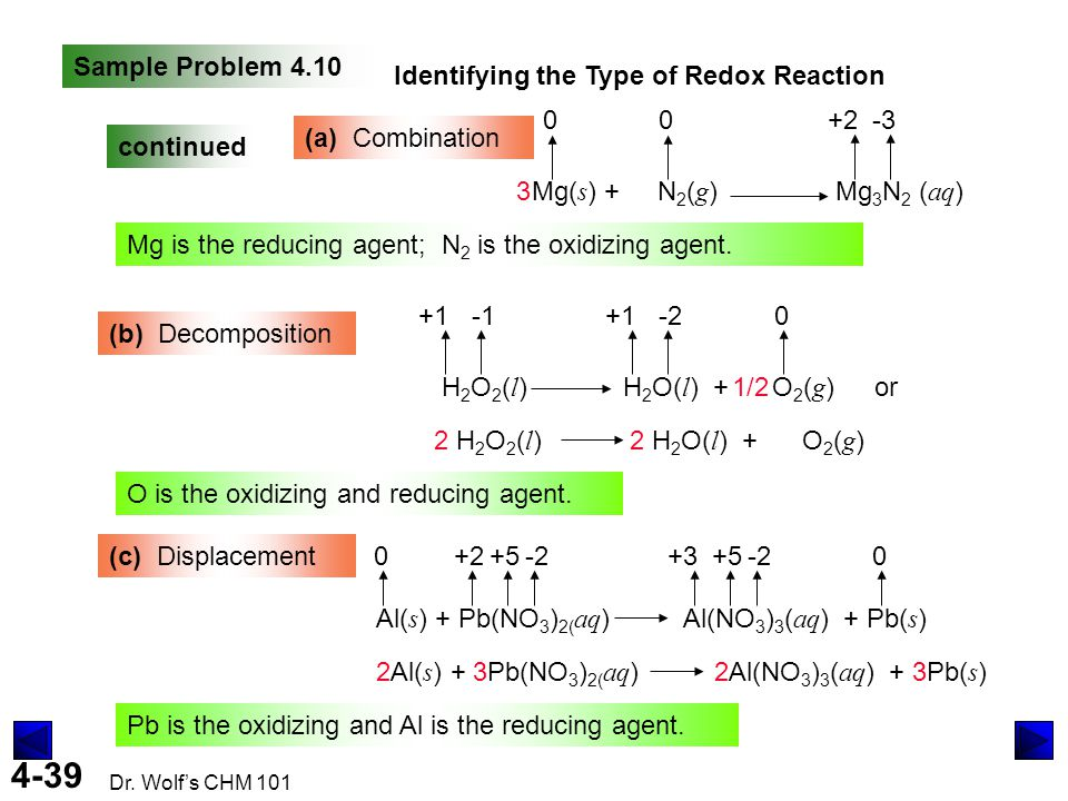 Sample Problem 4.10 Identifying the Type of Redox Reaction. +2. -3. (a) Combination. continued.