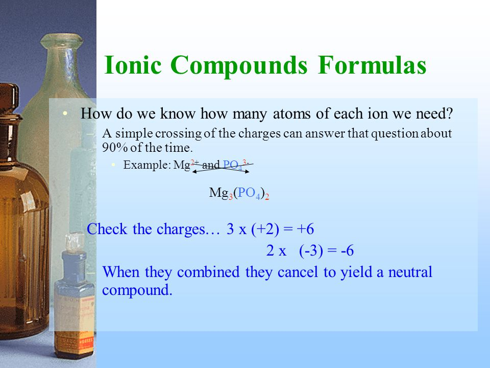 Ionic Compounds Formulas