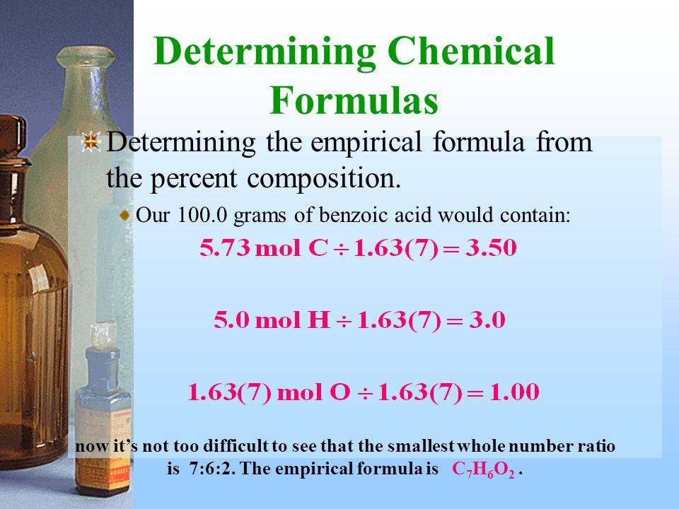 Determining Chemical Formulas