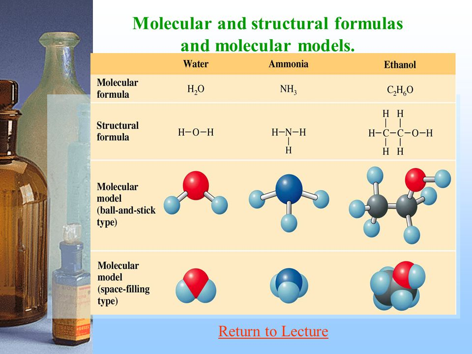 Molecular and structural formulas and molecular models.