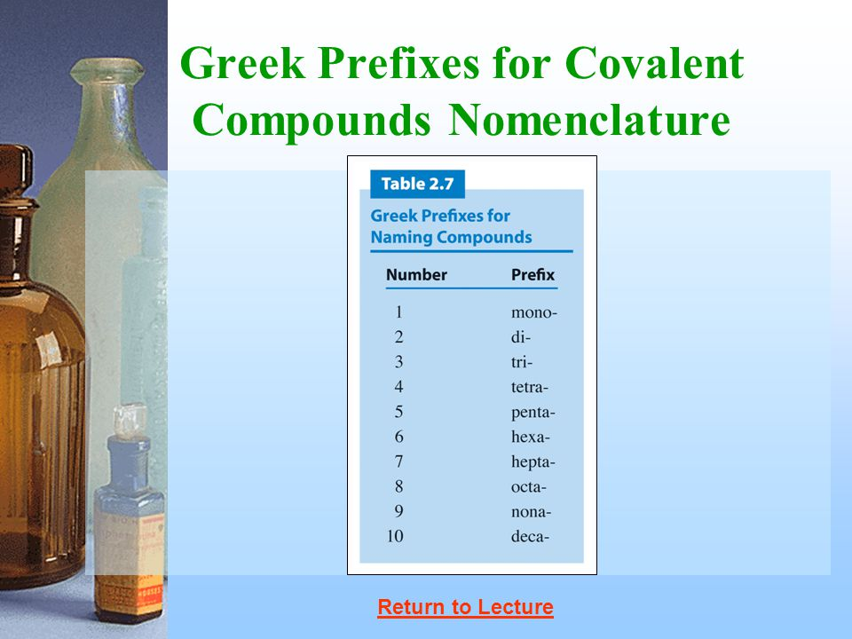 Greek Prefixes for Covalent Compounds Nomenclature