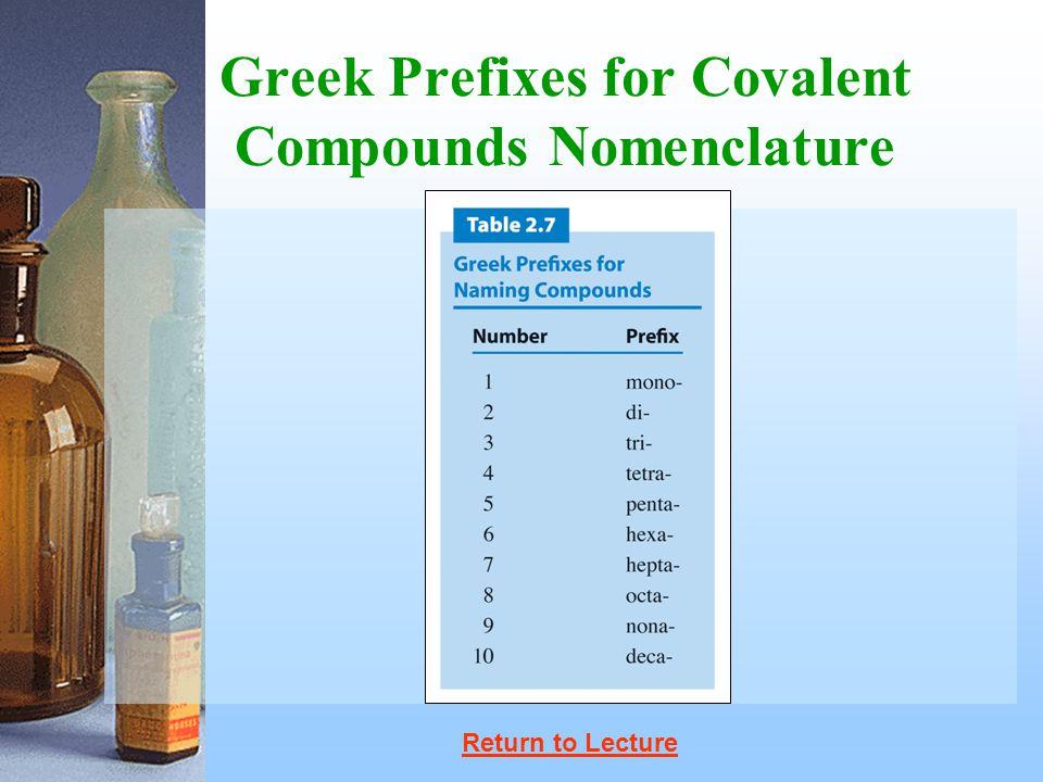 Greek Prefixes for Covalent Compounds Nomenclature