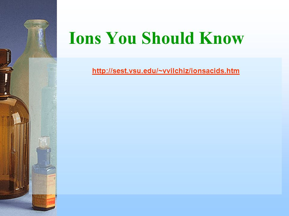 Ions You Should Know http://sest.vsu.edu/~vvilchiz/ionsacids.htm