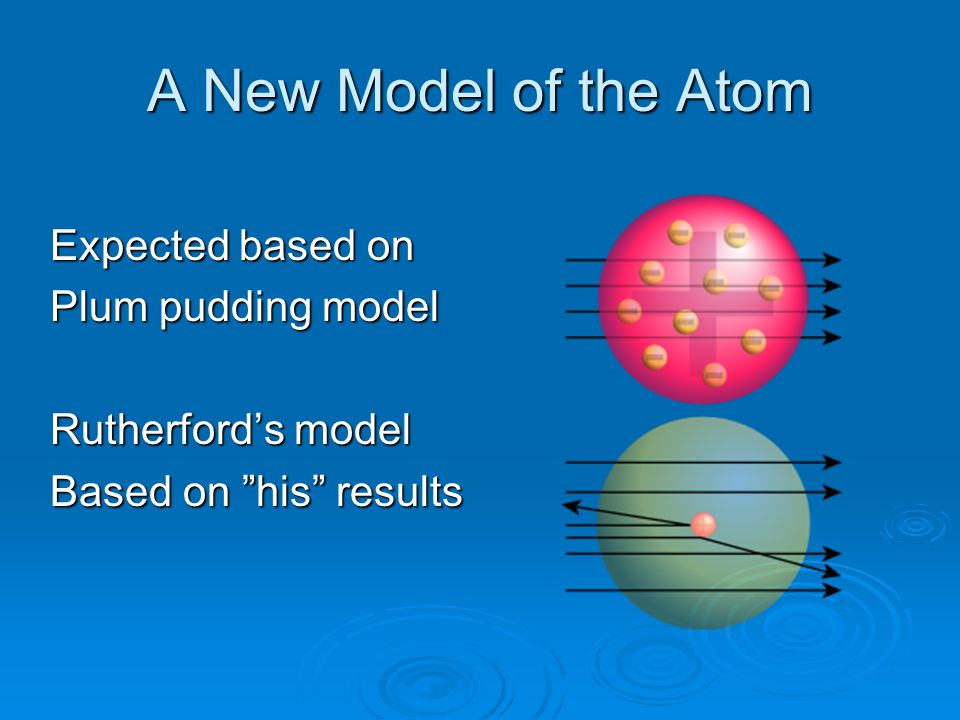 A New Model of the Atom Expected based on Plum pudding model