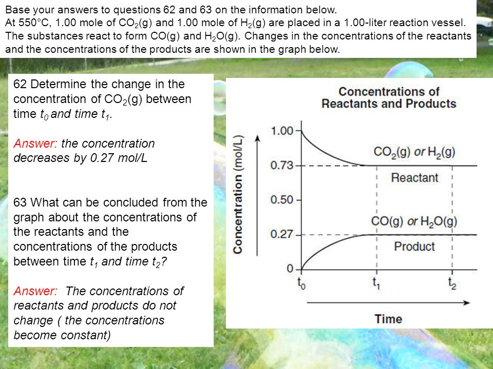Answer: the concentration decreases by 0.27 mol/L
