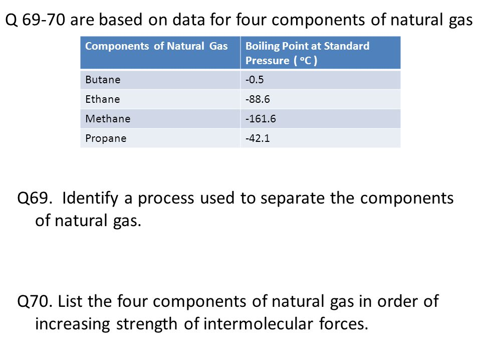 Q 69-70 are based on data for four components of natural gas
