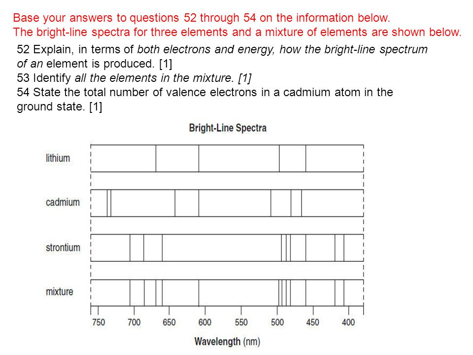 Base your answers to questions 52 through 54 on the information below.