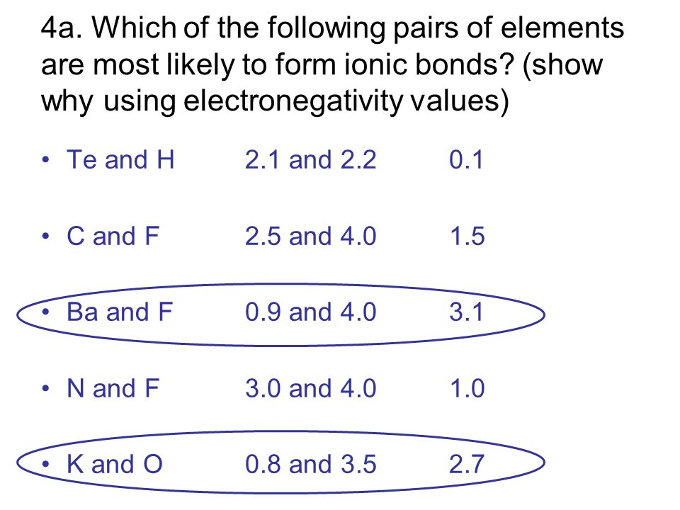 4a. Which of the following pairs of elements are most likely to form ionic bonds (show why using electronegativity values)