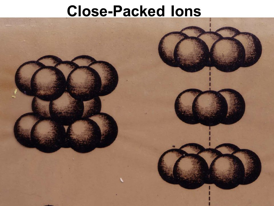 Close-Packed Ions