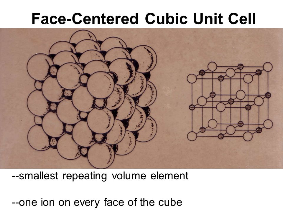 Face-Centered Cubic Unit Cell