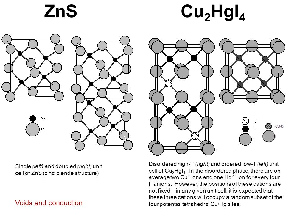 ZnS Cu2HgI4 Voids and conduction
