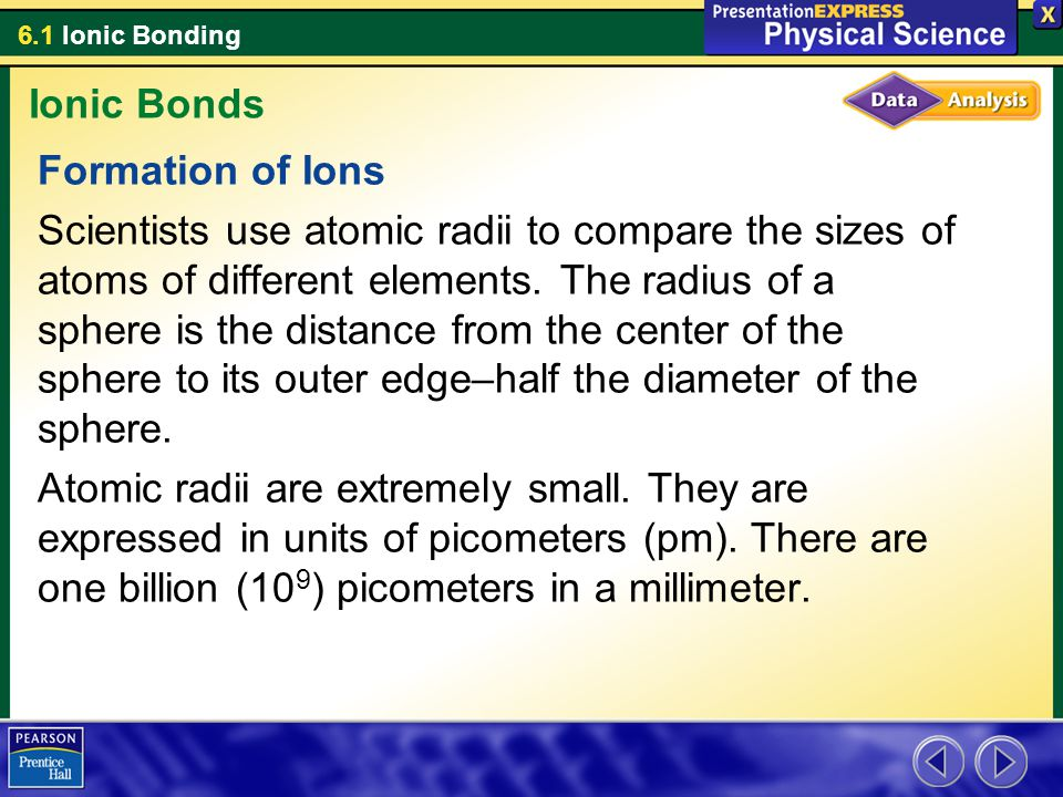 Ionic Bonds Formation of Ions.