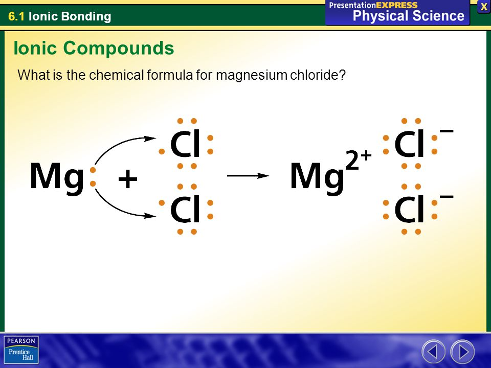 Ionic Compounds What is the chemical formula for magnesium chloride