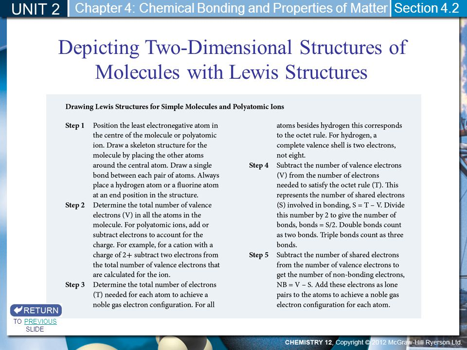 UNIT 2 Chapter 4: Chemical Bonding and Properties of Matter. Section 4.2. Depicting Two-Dimensional Structures of Molecules with Lewis Structures.