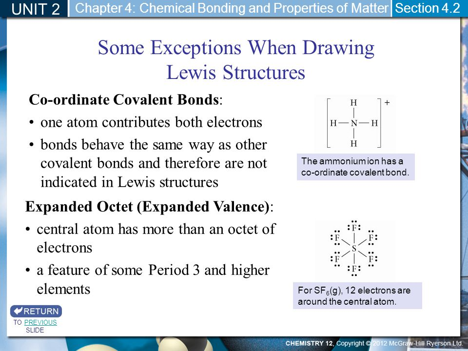 Some Exceptions When Drawing Lewis Structures