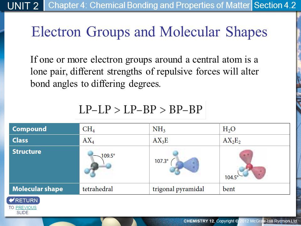 Electron Groups and Molecular Shapes