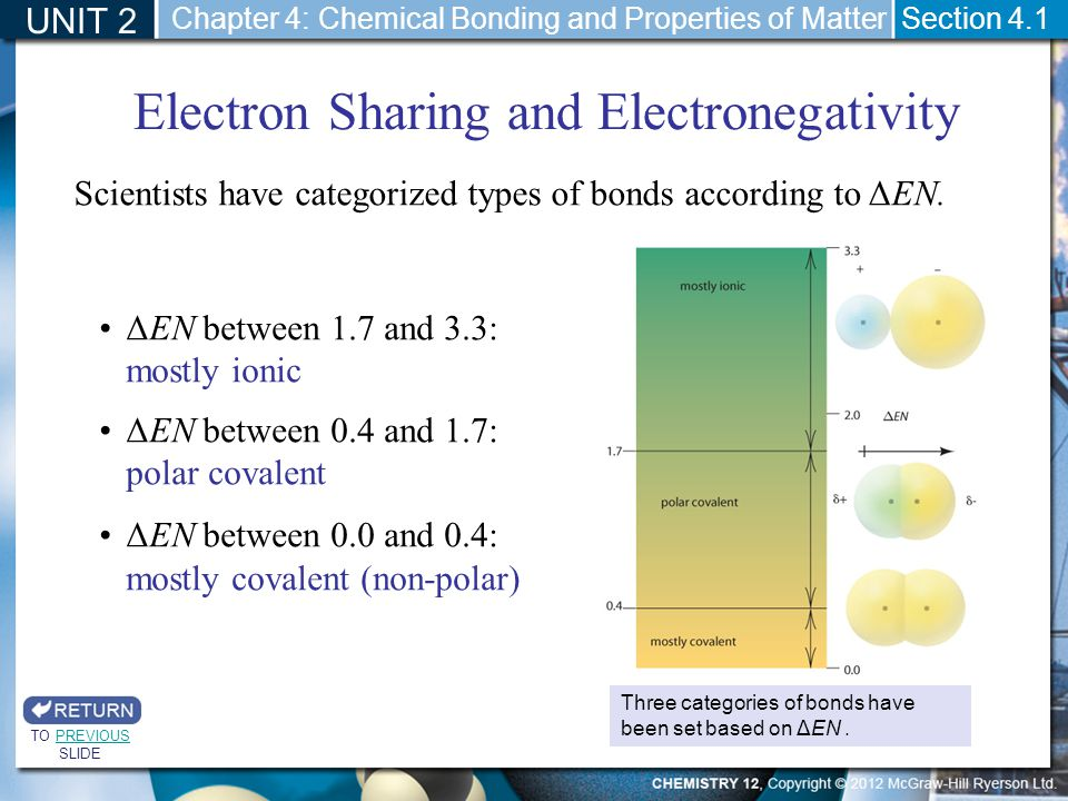 Electron Sharing and Electronegativity